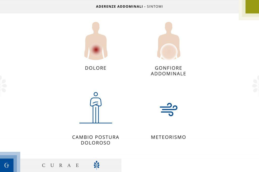 aderenze addominali sintomi