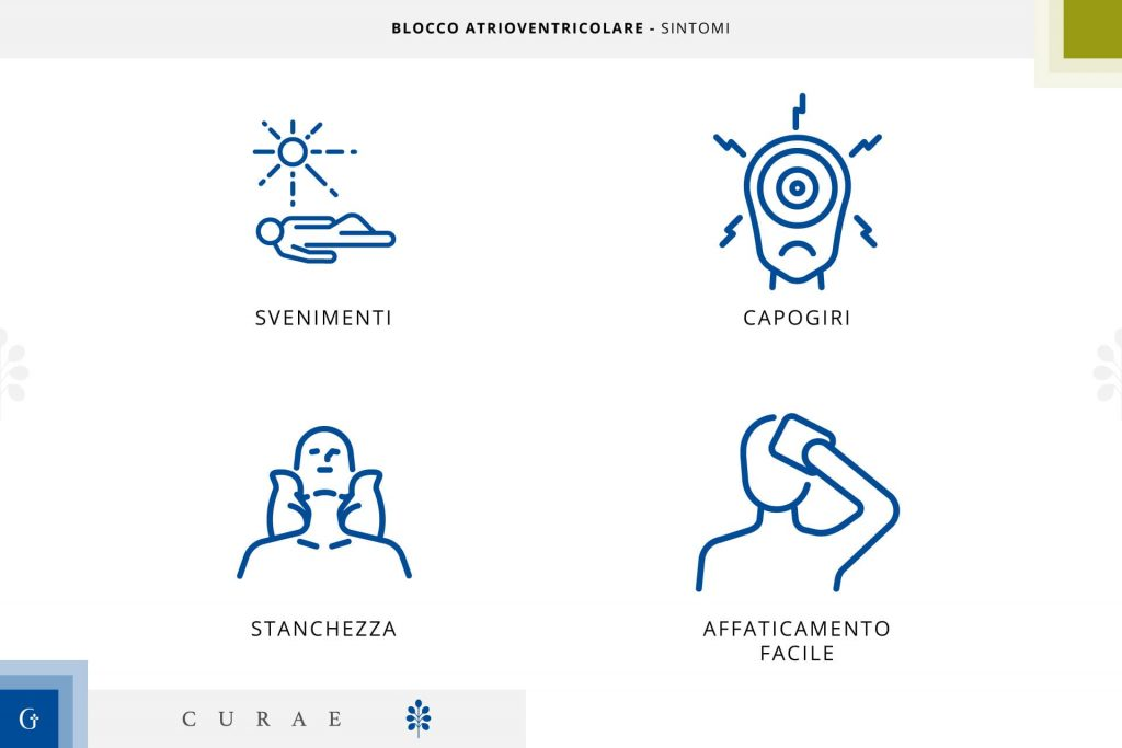 blocco atrioventricolare sintomi