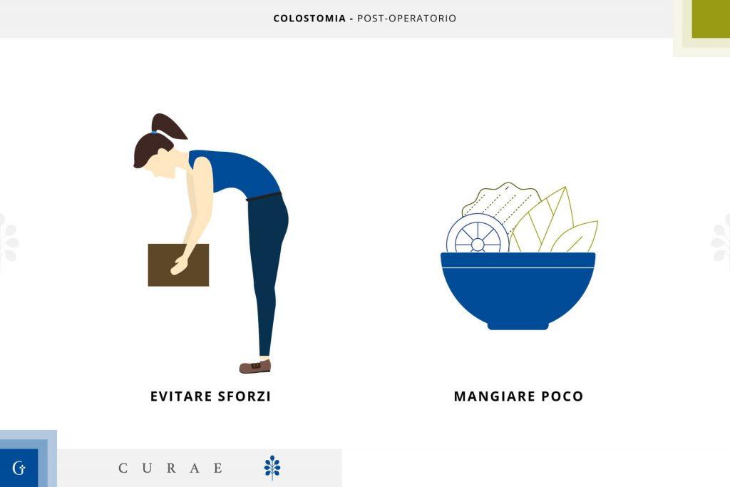 colostomia dieta