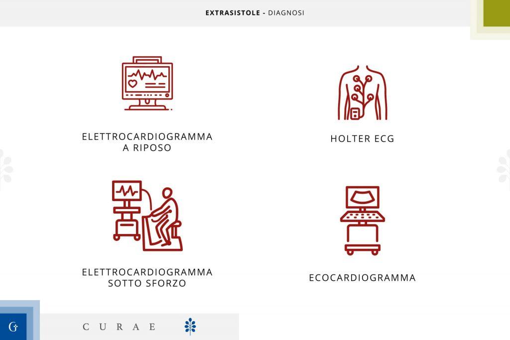 extrasistoli diagnosi