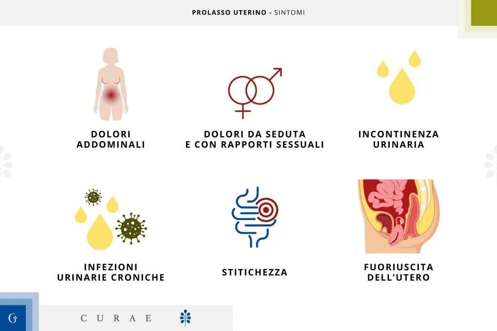 prolasso uterino sintomi